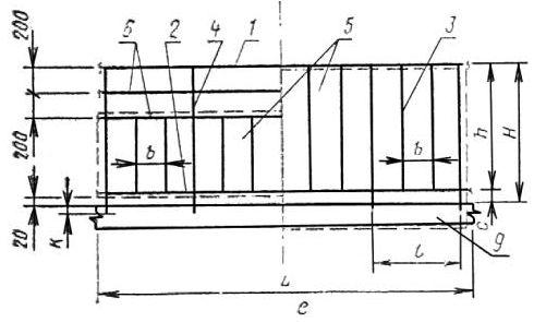 Гост 25772-83. ограждения лестниц, балконов и крыш стальные..